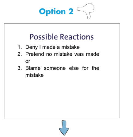 Fabic I Choose Chart Example Option 2 Behaviour
